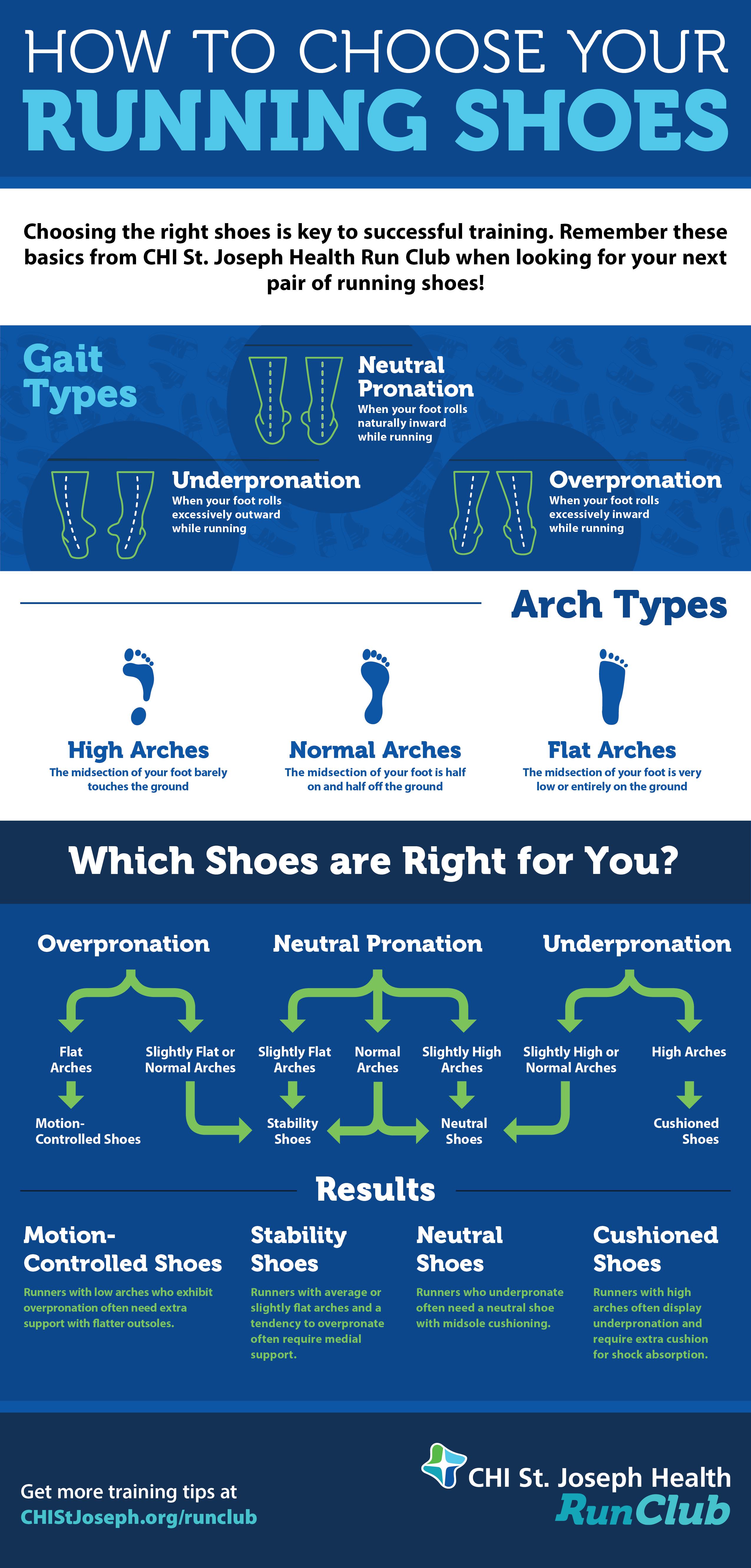 Comment choisir des chaussures de course pour les débutants?